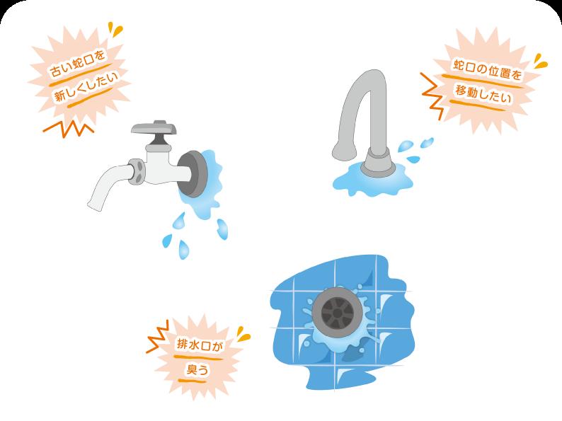 洗面所のお悩み