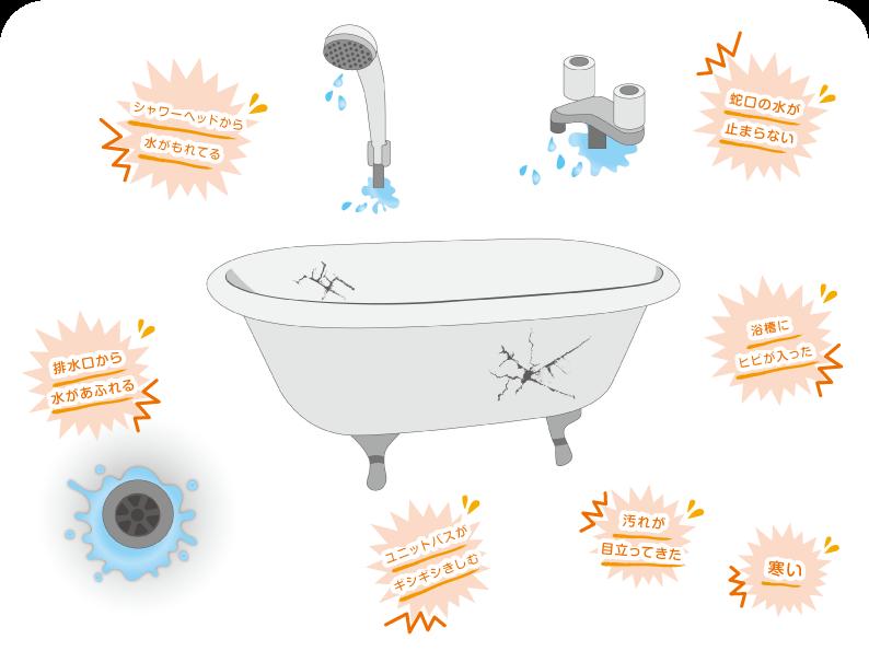 お風呂のお悩み